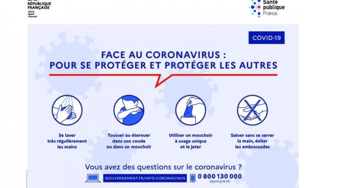 Protocole d'accès aus créneaux natations en situation de lutte COVID 19 à respecter
